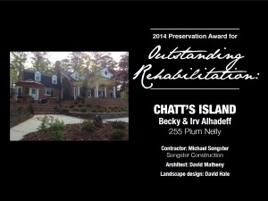 Chatts Island award